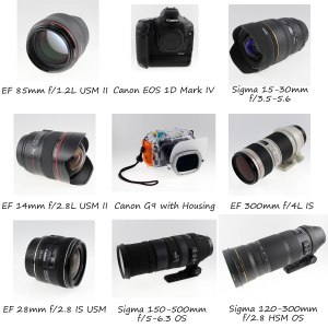 Used-Canon-Lenses