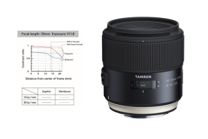 Lens-Specs